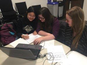 coding activities