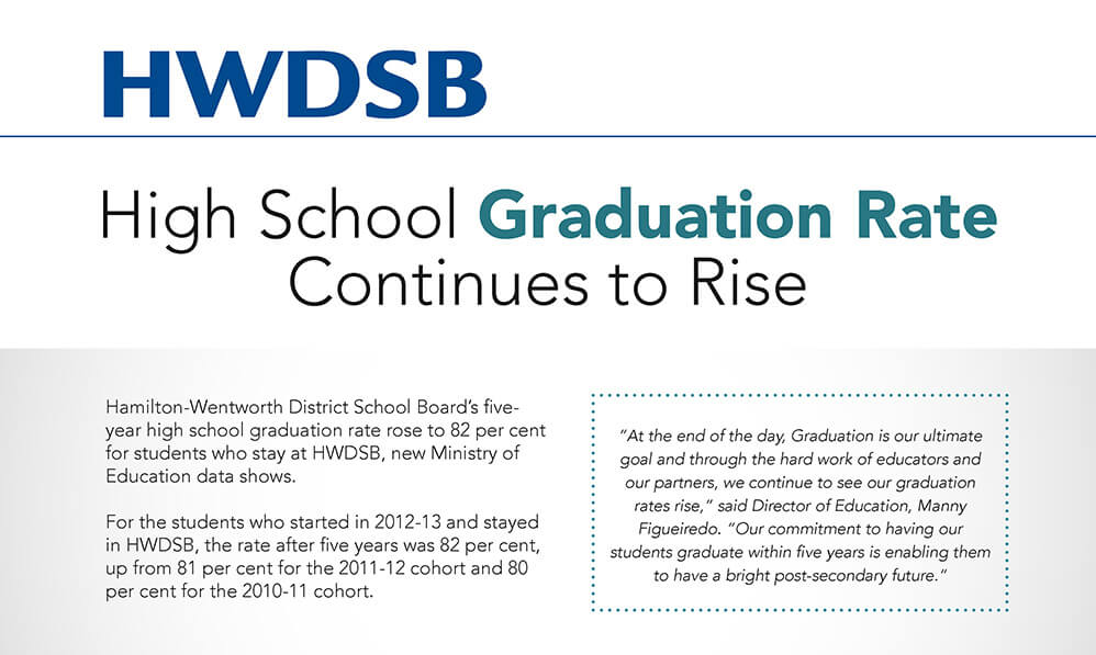Graduation Rates 1