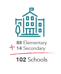102 Schools, 88 Elementary and 14 Secondary