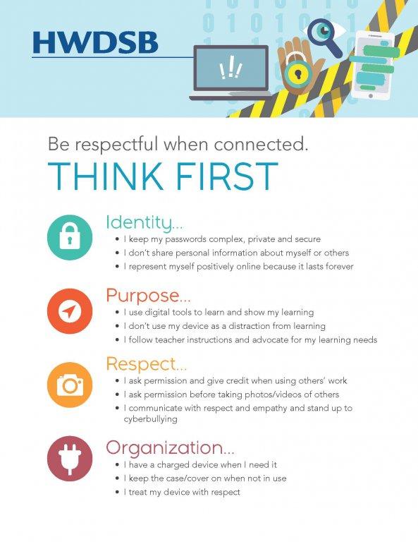 Digital Safety - THINK FIRST