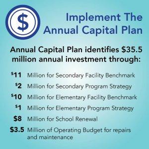 Capital Plan